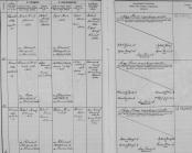 Korózs József unokája,házas Jakab József és Kovács Ilona 1934.09.20. Korózs Julianna fia